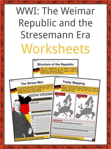 WWI_ The Weimar Republic and the Stresemann Era