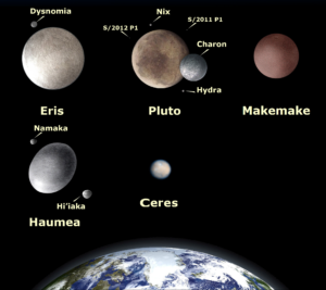 dwarf-planets-facts
