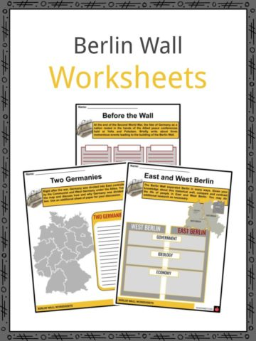 Berlin Wall Worksheets