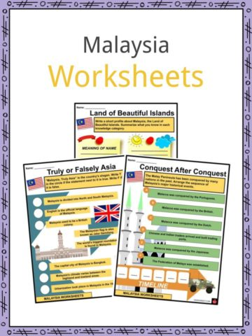 Malaysia Worksheets
