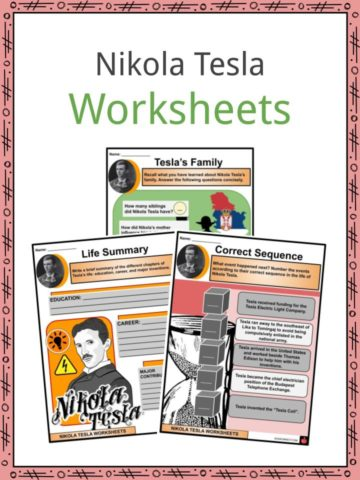 Nikola Tesla Worksheets