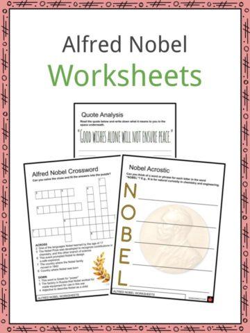 Alfred Nobel Worksheets