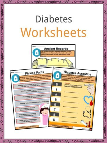 Diabetes Worksheets