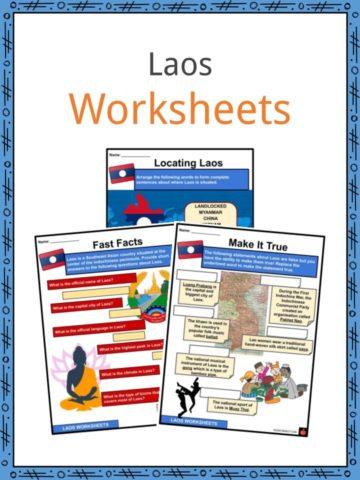 Laos Worksheets