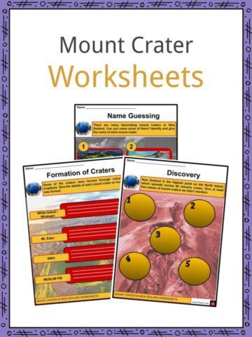 Mount Crater Worksheets
