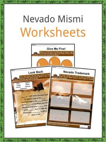 Nevado Mismi Worksheets