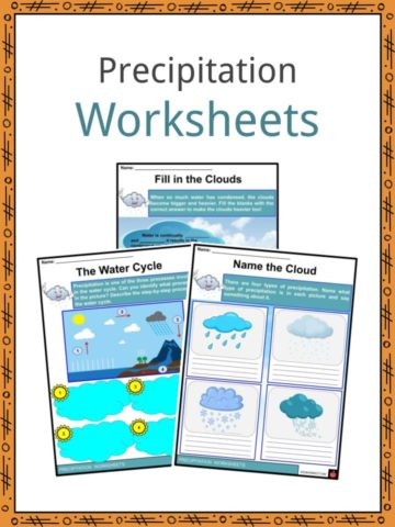 Precipitation Worksheets