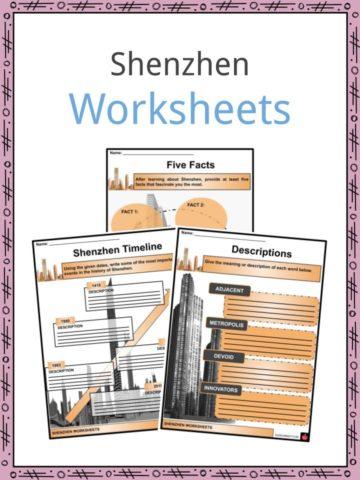 Shenzhen Worksheets