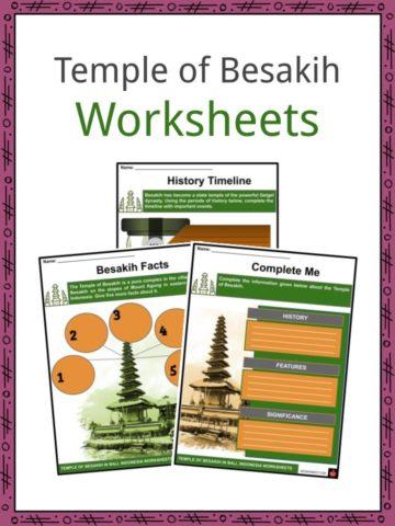 Temple of Besakih Worksheets