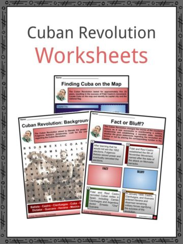 Cuban Revolution Worksheets