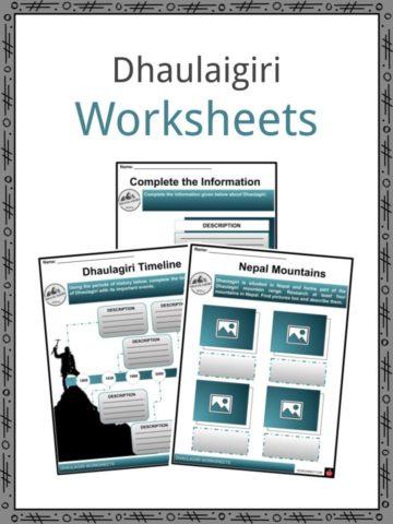 Dhaulagiri Worksheets