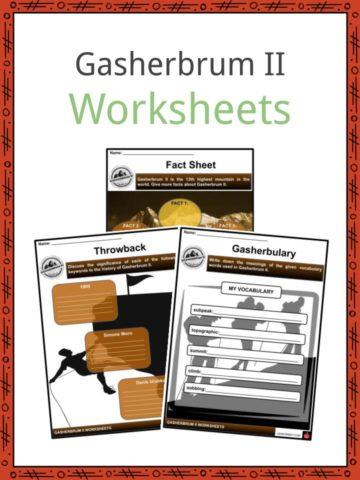 Gasherbrum II Worksheets