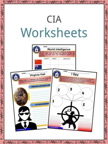 CIA Worksheets