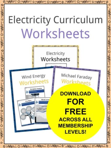 Electricity Curriculum Worksheets