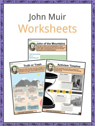 John Muir Worksheets