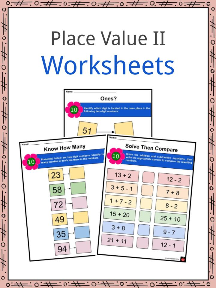 Place Value II Facts, Worksheets & Bundle Of Ones For Kids