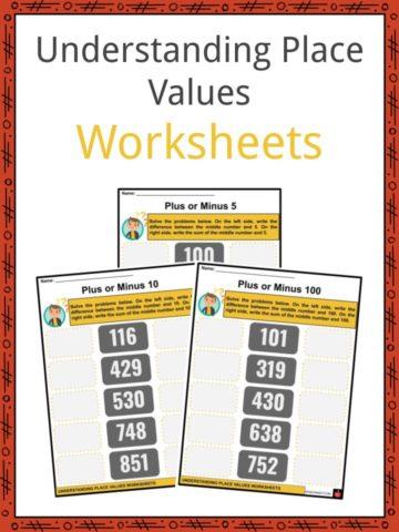 Understanding Place Values Worksheets