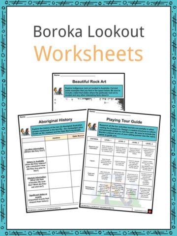 Boroka Lookout Worksheets