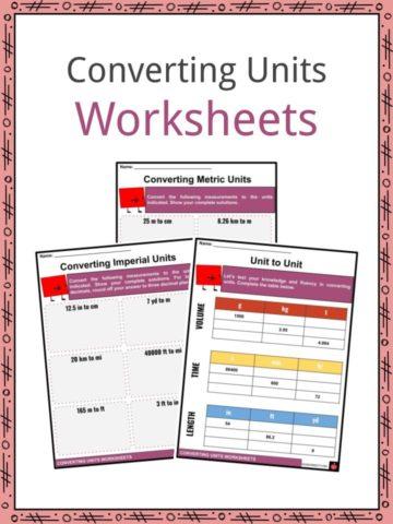 Converting Units Worksheets