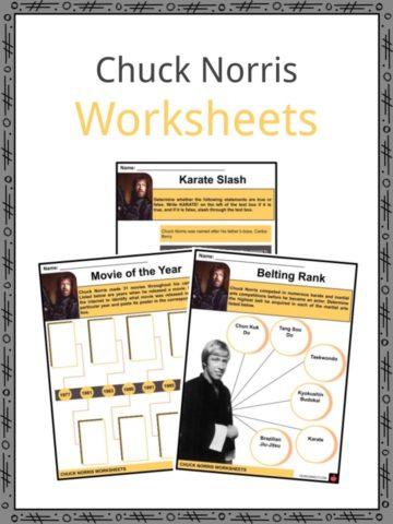 Chuck Norris Worksheets