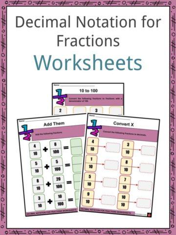 Decimal Notation for Fractions Worksheets
