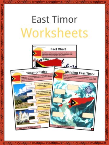East Timor Worksheets