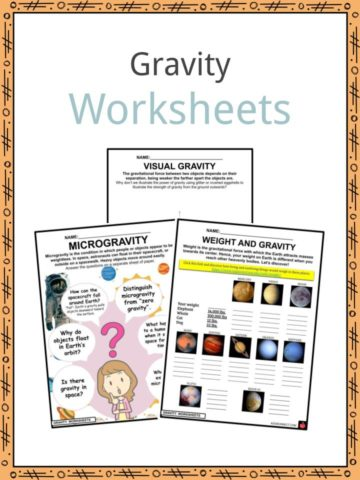 Gravity Worksheets