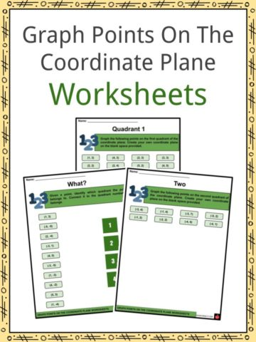 Graph Points On The Coordinate Plane Worksheets