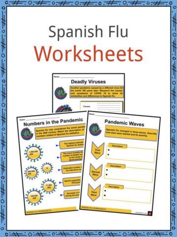 Spanish Flu Worksheets
