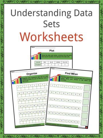 Understanding Data Sets Worksheets