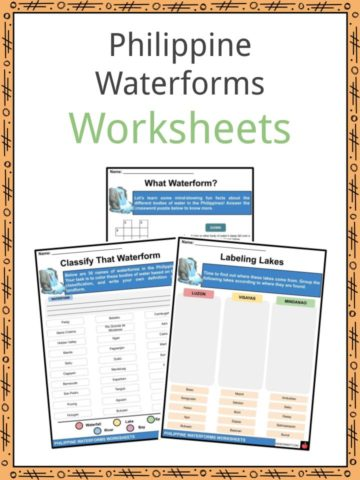 Philippine Waterforms Worksheets
