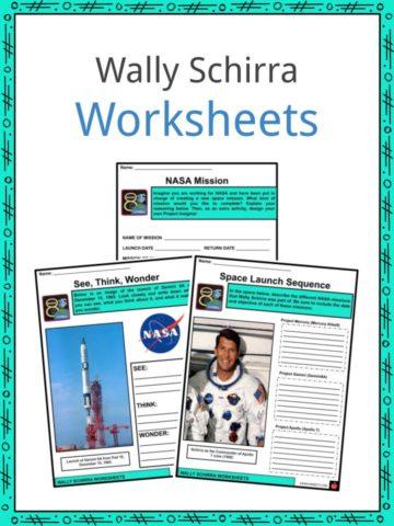 Wally Schirra Worksheets