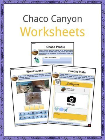 Chaco Canyon Worksheets