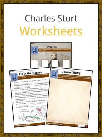 Charles Sturt Worksheets