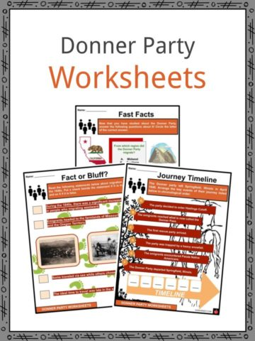 Donner Party Worksheets