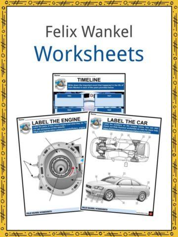 Felix Wankel Worksheets