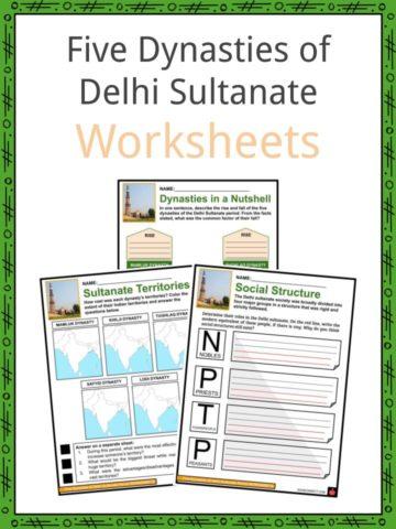 Five Dynasties of Delhi Sultanate Worksheets