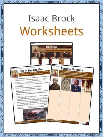 Isaac Brock Worksheets