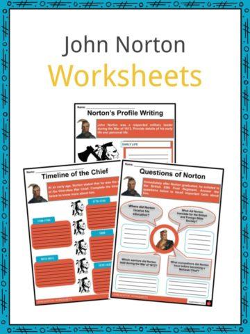 John Norton Worksheets