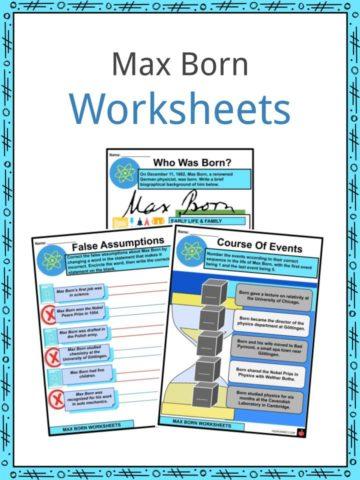Max Born Worksheets