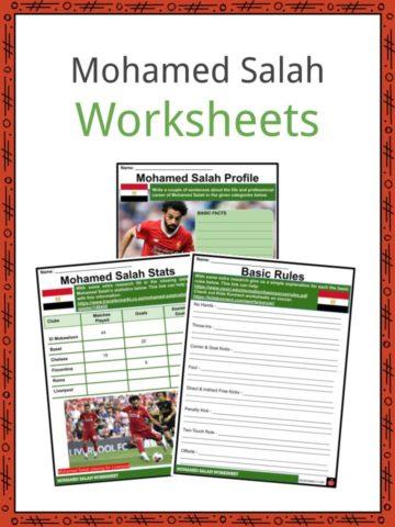 Mohamed Salah Worksheets
