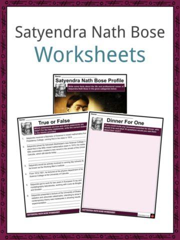 Satyendra Nath Bose Worksheets