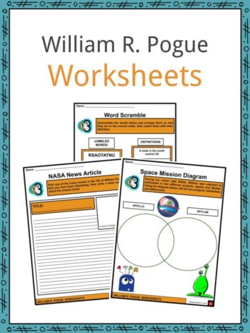 William R. Pogue Worksheets
